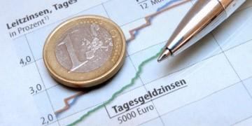 Tagesgeldkonto-Zinsen vergleichen